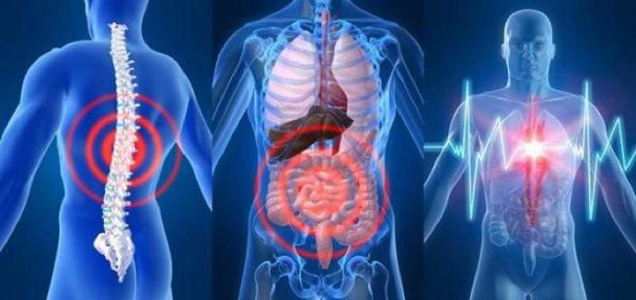 Сигнали організму, які не можна ігнорувати: не ризикуй своїм життям!